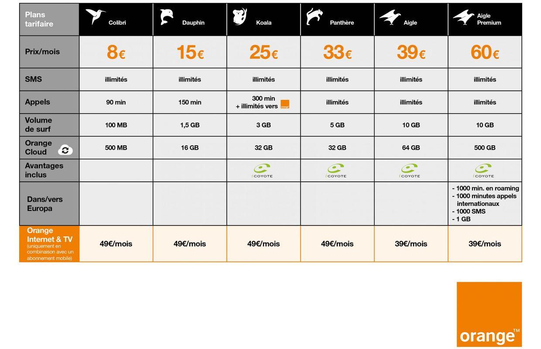 tendance techno detail orange belgique revoit sa grille tarifaire et baisse les prix