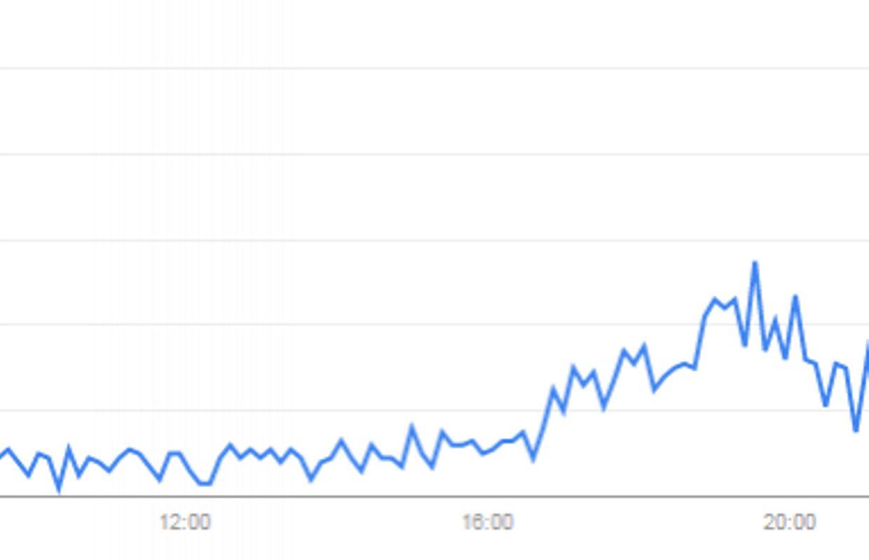 Les Recherches Google Comment D M Nager Au Canada