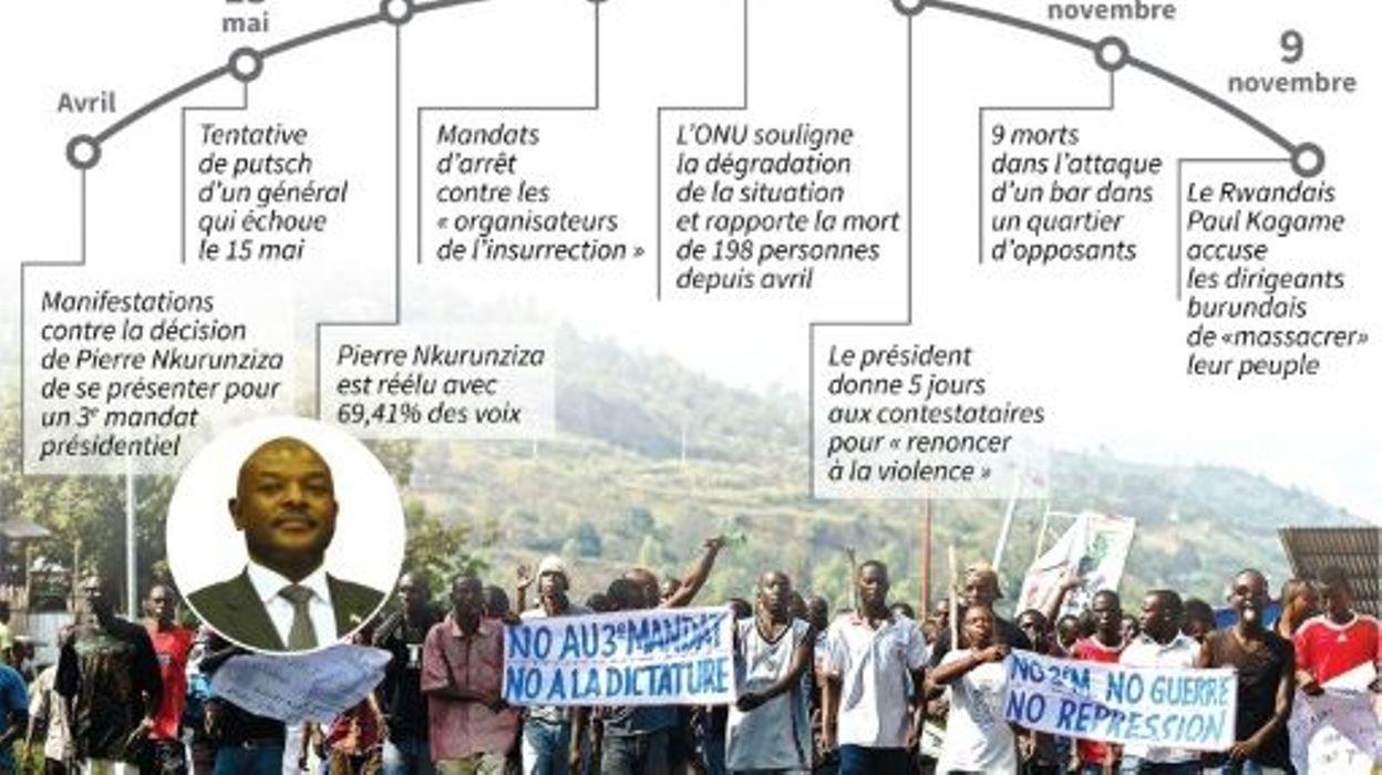r 233 clame 224 l onu la fin des violences au burundi