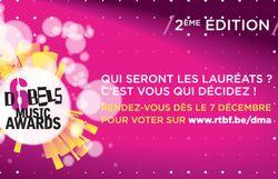 Les D6bels Music Awards : un événement de prestige pour nos artistes !