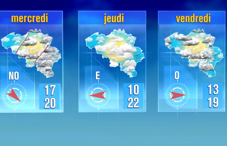 Prévisions météo: quelques averses ce vendredi et après?