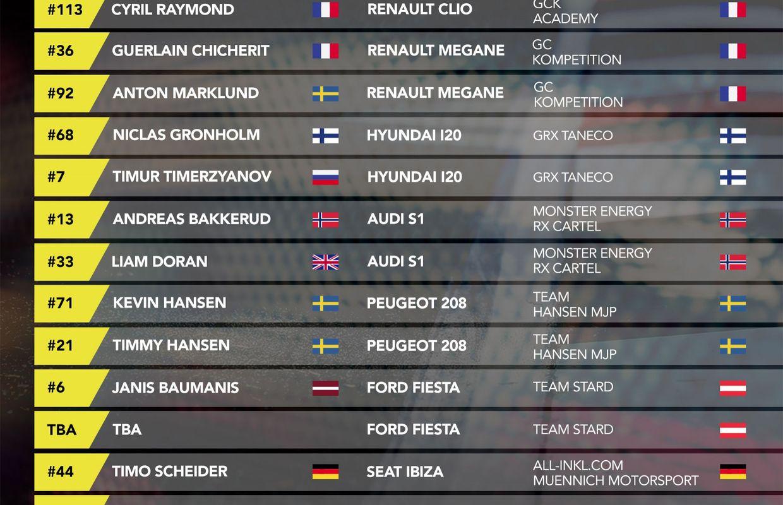 Calendrier Rallycross 2019 Championnat Du Monde.Guillaume De Ridder Fait Le Grand Saut Vers Le Championnat