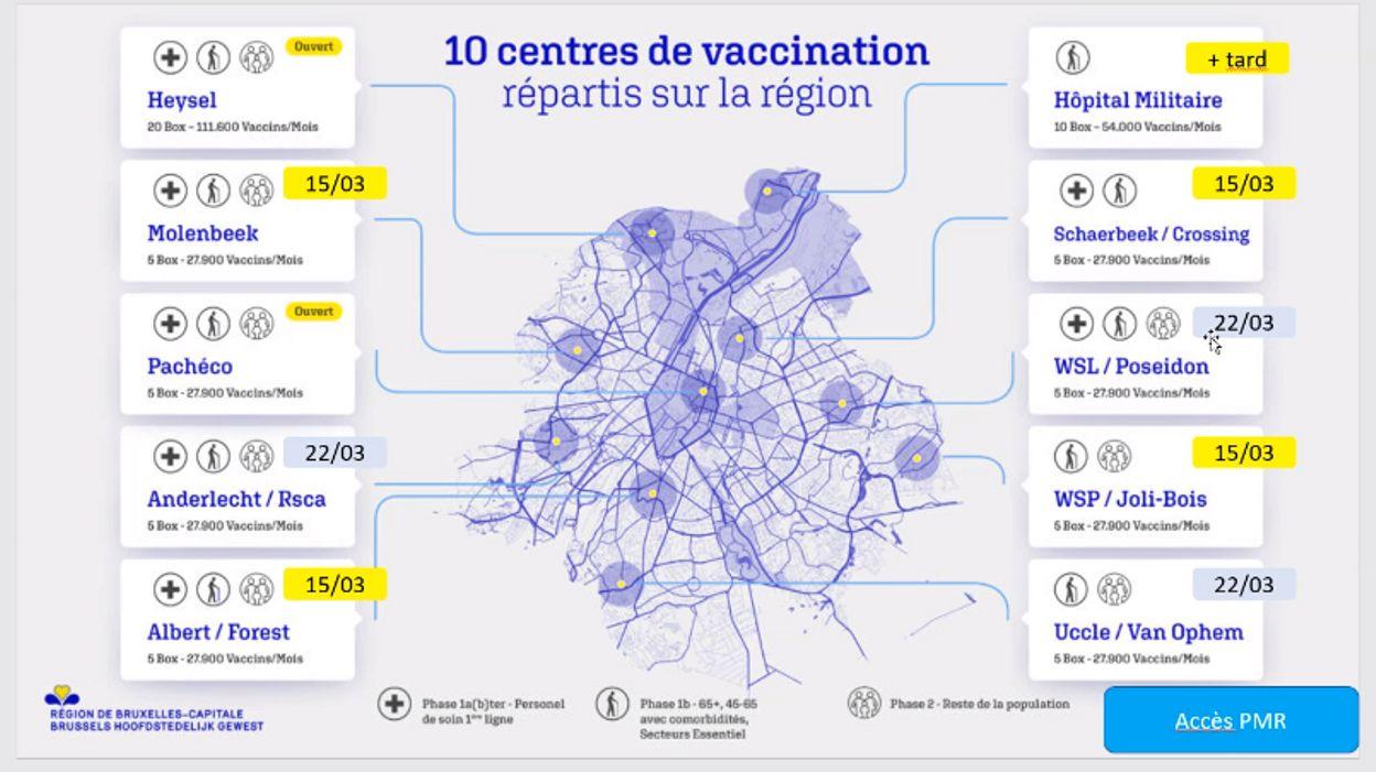 REGIONS Coronavirus: quatre centres de vaccination supplémentaires ouvriront lundi prochain à Bruxelles - RTBF