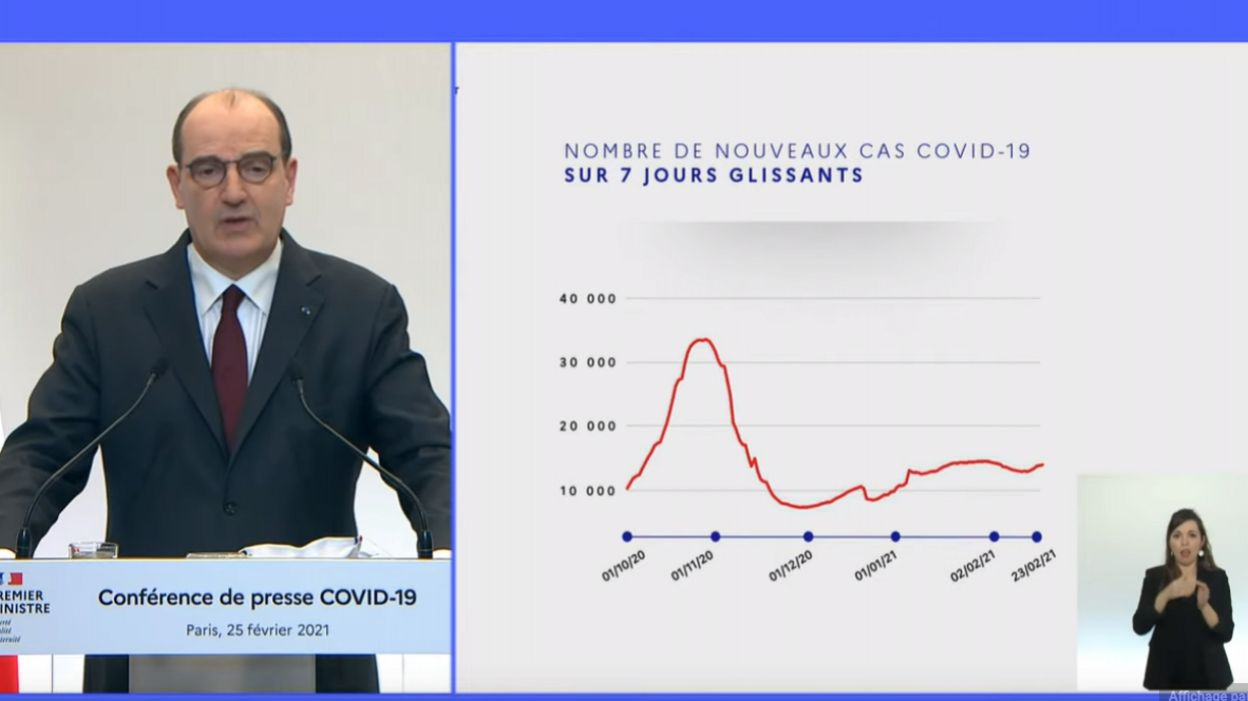 Info France : graphique faussé, drapeaux inversés... les erreurs de la conférence de presse de Jean Castex - RTBF