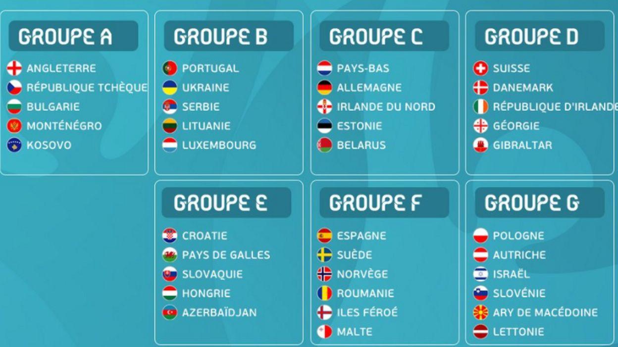 Le Calendrier Euro 2020.Euro 2020 Allemagne Pays Bas Principal Choc Des Qualifications