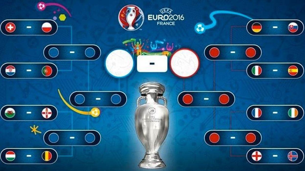 Le tableau complet des 8èmes de finale de l'Euro
