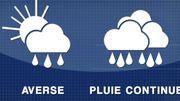 C'est quoi la différence entre pluie et averse?