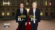 L'annonce du résultat à 20h sur France 2