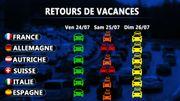 Départs en vacances : week-end du 24 au 26 juillet