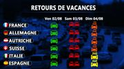 Les codes couleurs pour les retours de vacances