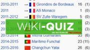 WikiQuiz : Trouverez-vous l'identité de ces anciens buteurs de Pro League grâce à leur... profil Wikipedia ?