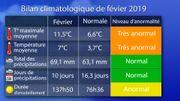 bilan climatologique de février 2019