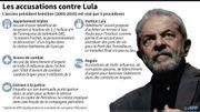 Les accusations contre Lula.