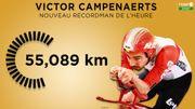 Un Victor Campenaerts impérial s'empare du record de l'heure (55,089 km)