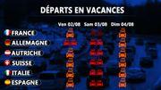 Trafic dense attendu en Europe ce weekend