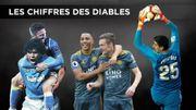 Mertens égale Maradona, 1ère sous Zidane pour Courtois, Tielemans cartonne