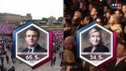 L'annonce du résultat sur France 2 à 20h.