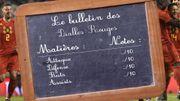 Le bulletin de notes des Diables après Ecosse - Belgique