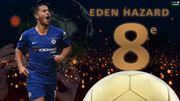 Ballon d'Or : Eden Hazard termine 8ème devant De Bruyne, Courtois est le gardien le mieux classé