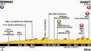 Suivez la septième étape du Tour de France en direct (11h35)