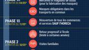Déconfinement en Belgique : le port de masque obligatoire dans les transports, la SNCB approuve