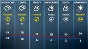 Météo douce ce week-end: soleil samedi, pluie dimanche