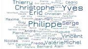 """Le prénom qui revient le plus souvent chez les bourgmestres, c'est Philippe. Ci-dessus, une représentation de ces prénoms sous forme de """"nuage de mots""""."""