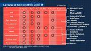 Coronavirus: Moderna annonce un vaccin encore plus efficace que celui de Pfizer, à 94,5%