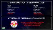 Quelle répartition pour les tickets européens la saison prochaine après 2 finales anglaises?