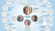 Qui est qui dans la Commission von der Leyen?