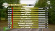 Le Top 10 du Grand Prix de Wallonie