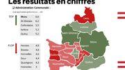 Classement des communes de Mons-Borinage au niveau de leur accessibilité