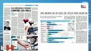 Pas moins de 85 vols de vélos par jour en Belgique