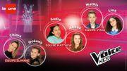 Qui sont les six finalistes de The Voice Kids ?