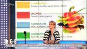 Le code couleur des fruits et des légumes