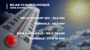 Bilan climatique du mois d'avril : le plus froid depuis 35 ans, ensoleillé et souvent sec