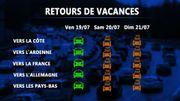 Retours de vacances: la situation attendue en Belgique