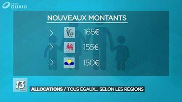 Allocations familiales: des montants différents à partir du 1er janvier en Wallonie, Flandre ou à Bruxelles