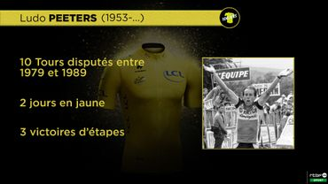 Ces Belges qui ont porté le maillot jaune: Ludo Peeters
