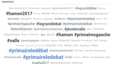Valls ou Hamon : qui a remporté le débat de la primaire sur Twitter ?