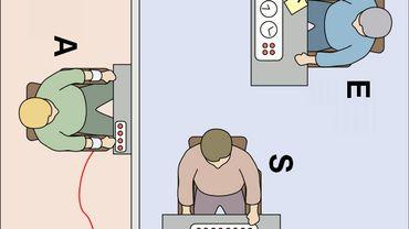 L'expérience de Milgram et la soumission à l'autorité