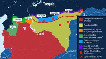 Accord Russie-Turquie du 22 octobre 2019.