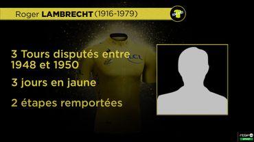 Ces Belges qui ont porté le maillot jaune: Roger Lambrecht