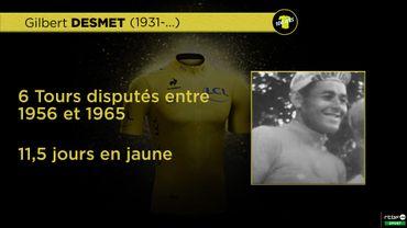 Ces Belges qui ont porté le maillot jaune: Gilbert Desmet