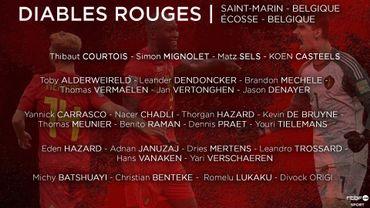 Bénito Raman et Yari Verschaeren mais pas de Witsel dans la sélection de Roberto Martinez