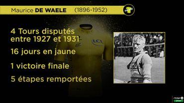 Ces Belges qui ont porté le maillot jaune: Maurice De Waele