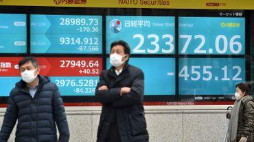 L'indice boursier de Tokyo, le Nikkei a fortement chuté ce lundi , conséquence directe du coronavirus.