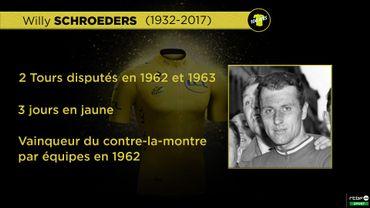 Ces Belges qui ont porté le maillot jaune: Willy Schroeders