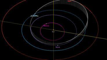 """Un asteroïde va passer """"proche"""" de la Terre mais quelle est la définition de proche pour la Nasa?"""