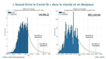 Open data et Sciensano: quand le discours officiel sur ne colle pas à la réalité